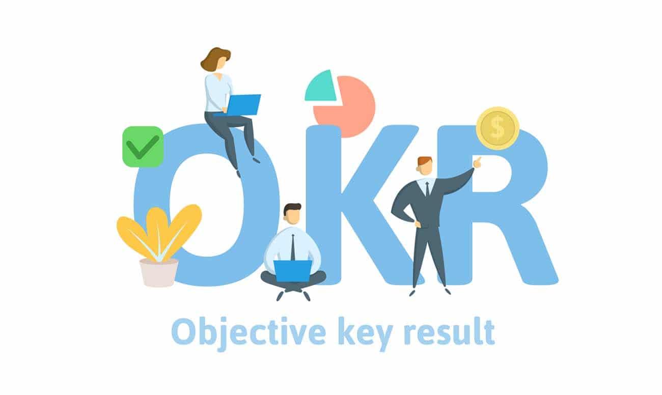 OKR voor het stellen van doelen in een bedrijf en het monitoren van de resultaten