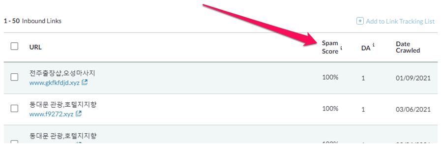 bekijk de spam score van je backlinks